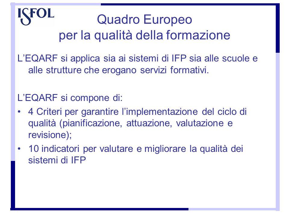 Quadro Europeo per la qualità della formazione LEQARF si applica sia ai sistemi di IFP sia alle scuole e alle strutture che erogano servizi formativi.
