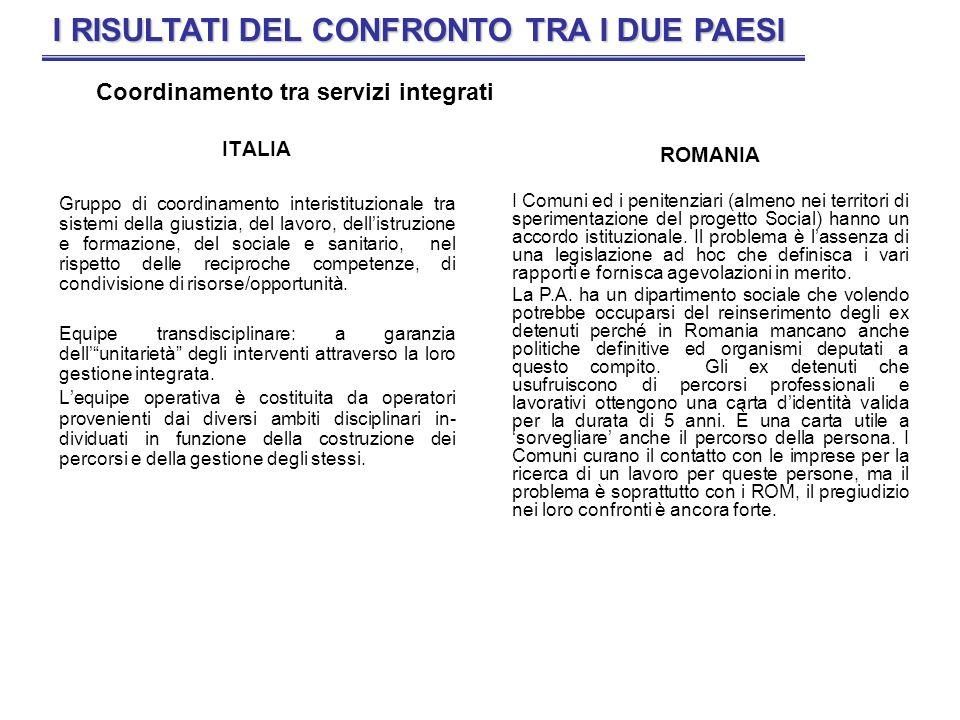 ITALIA Gruppo di coordinamento interistituzionale tra sistemi della giustizia, del lavoro, dellistruzione e formazione, del sociale e sanitario, nel r