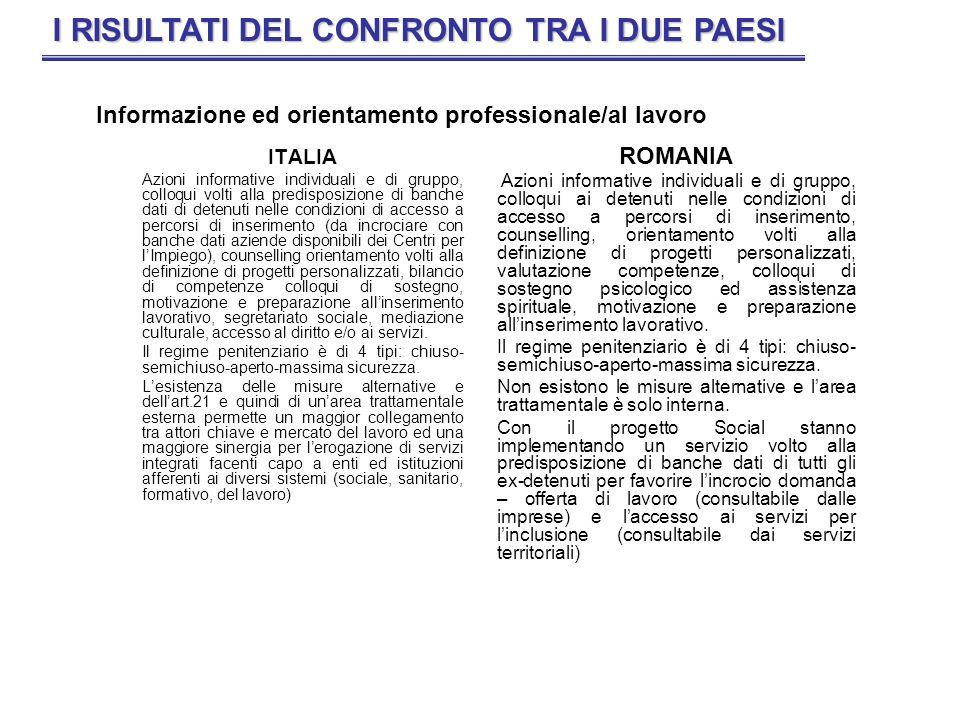 ITALIA Azioni informative individuali e di gruppo, colloqui volti alla predisposizione di banche dati di detenuti nelle condizioni di accesso a percor