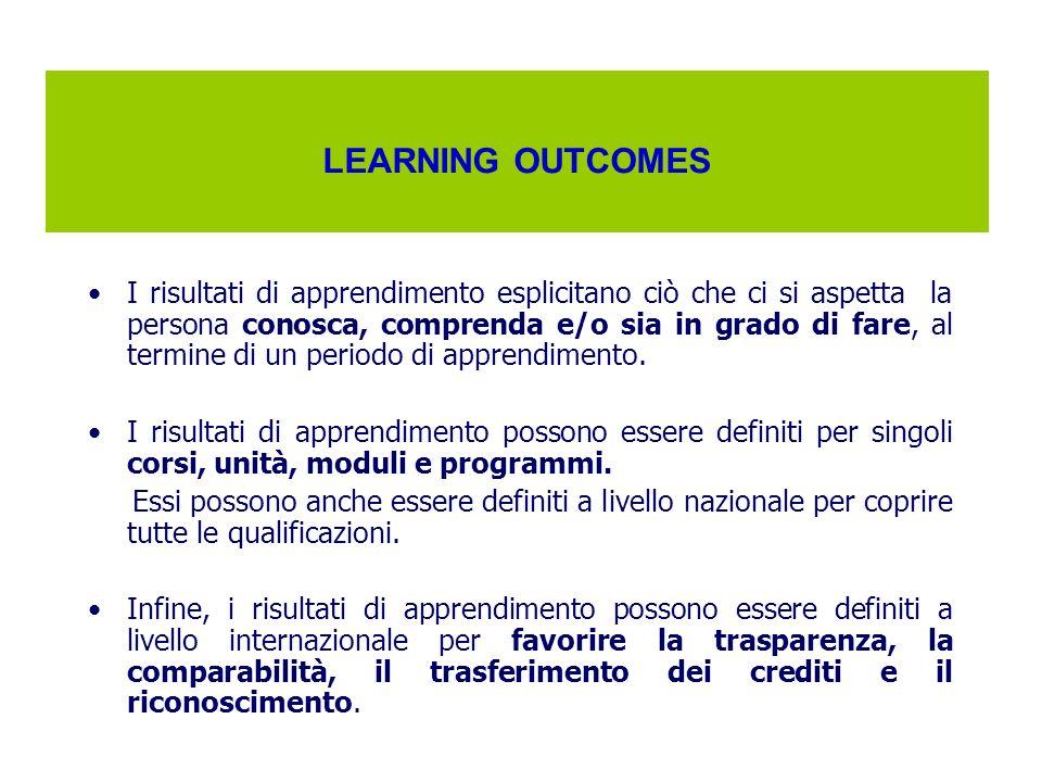 I risultati di apprendimento esplicitano ciò che ci si aspetta la persona conosca, comprenda e/o sia in grado di fare, al termine di un periodo di apprendimento.