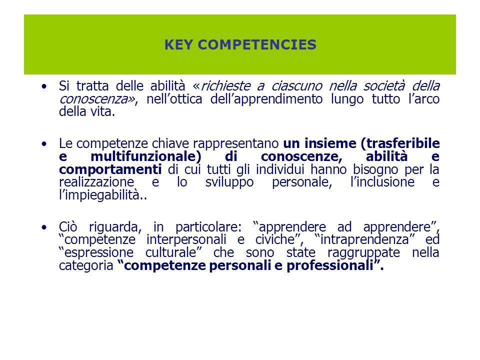KEY COMPETENCIES Si tratta delle abilità «richieste a ciascuno nella società della conoscenza», nellottica dellapprendimento lungo tutto larco della v