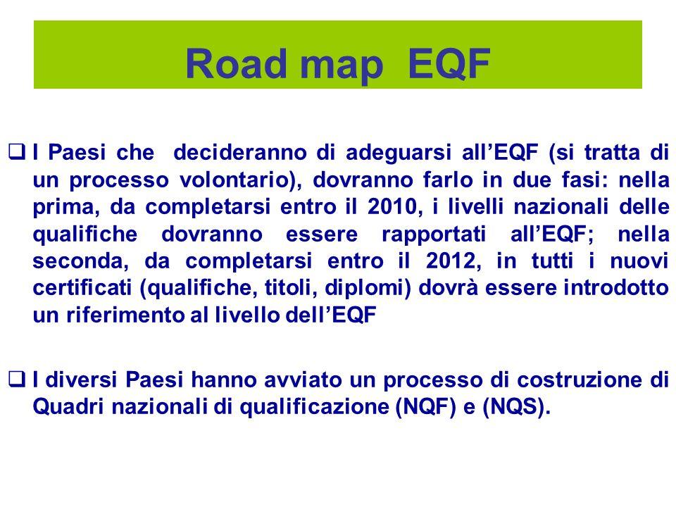 Road map EQF I Paesi che decideranno di adeguarsi allEQF (si tratta di un processo volontario), dovranno farlo in due fasi: nella prima, da completars