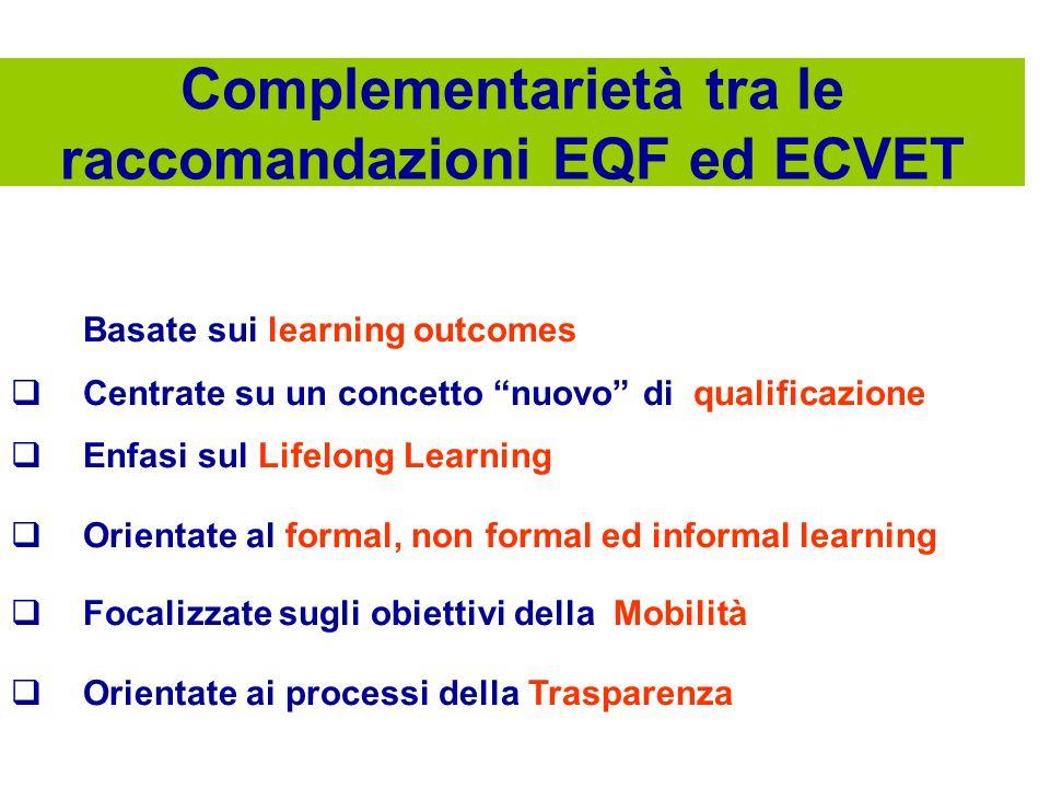 Complementarietà tra le raccomandazioni EQF ed ECVET 17 Basate sui learning outcomes Centrate su un concetto nuovo di qualificazione Enfasi sul Lifelo