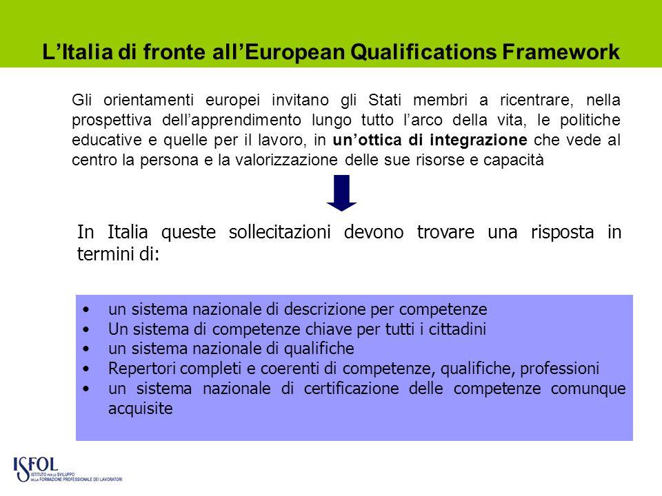 Gli orientamenti europei invitano gli Stati membri a ricentrare, nella prospettiva dellapprendimento lungo tutto larco della vita, le politiche educat