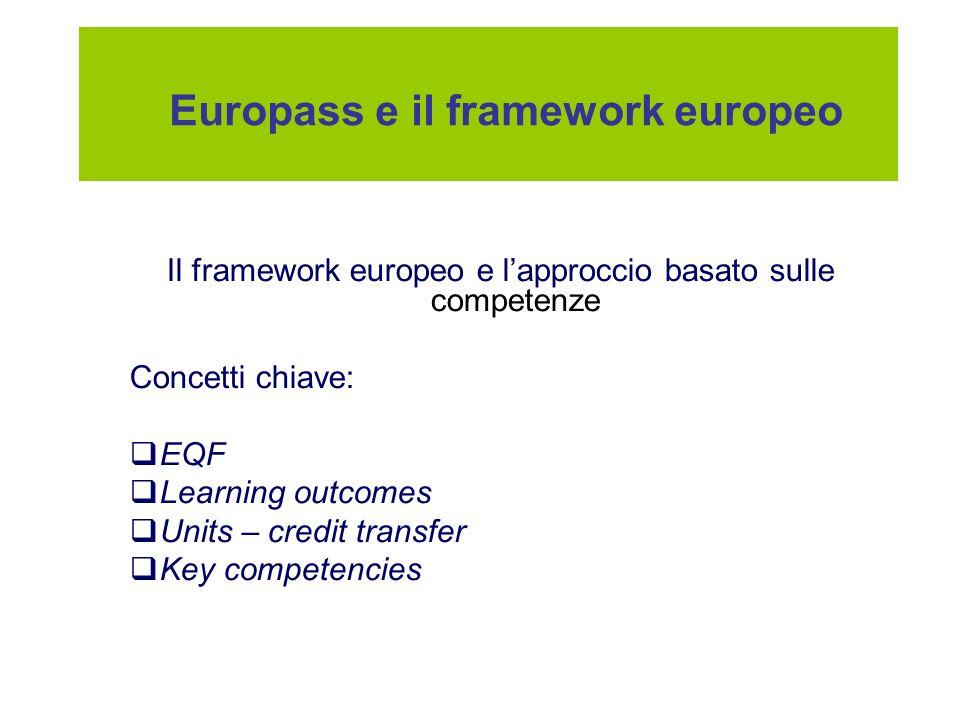 Europass e il framework europeo Il framework europeo e lapproccio basato sulle competenze Concetti chiave: EQF Learning outcomes Units – credit transf
