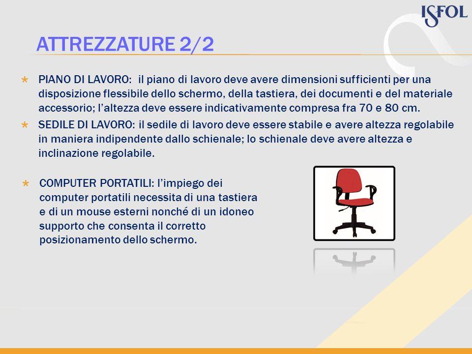 PIANO DI LAVORO: il piano di lavoro deve avere dimensioni sufficienti per una disposizione flessibile dello schermo, della tastiera, dei documenti e d