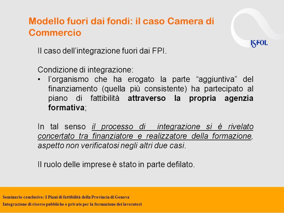 Modello fuori dai fondi: il caso Camera di Commercio Il caso dellintegrazione fuori dai FPI.