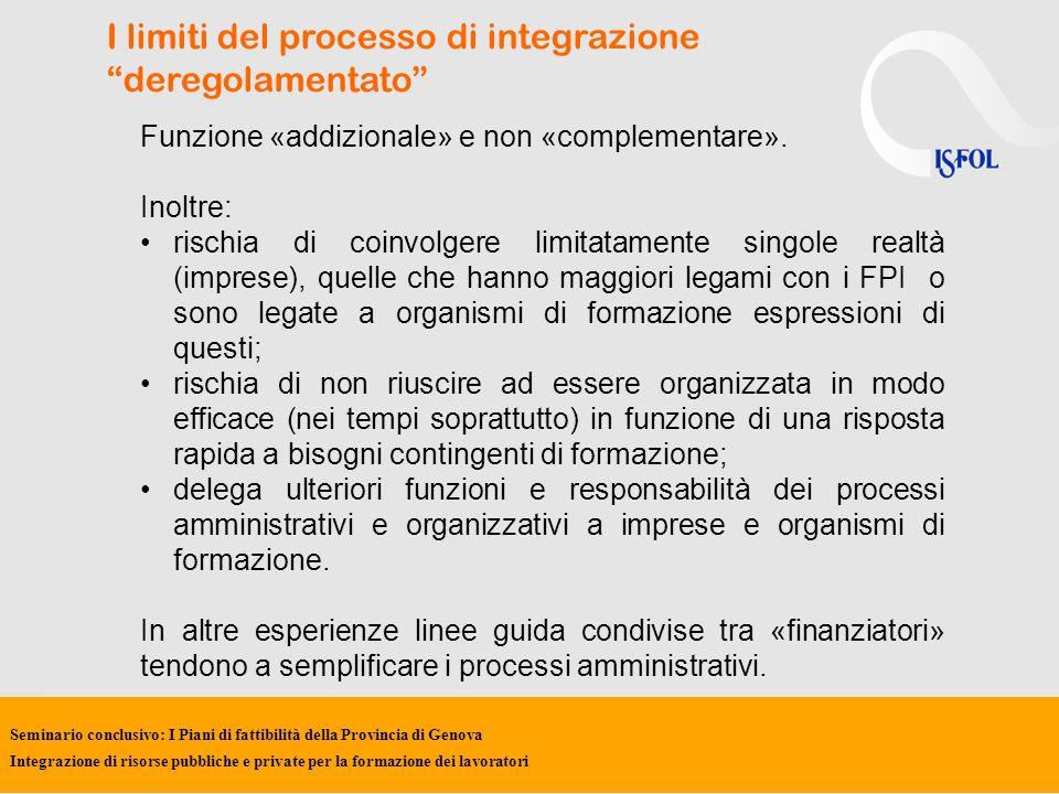I limiti del processo di integrazione deregolamentato Funzione «addizionale» e non «complementare».