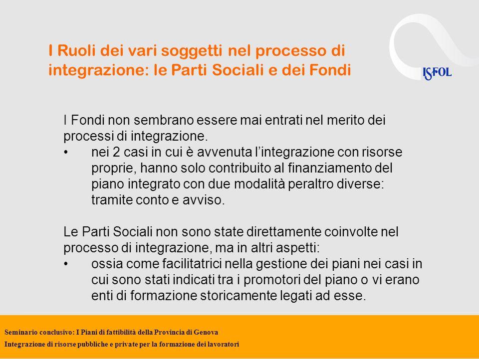 I Ruoli dei vari soggetti nel processo di integrazione: le Parti Sociali e dei Fondi I Fondi non sembrano essere mai entrati nel merito dei processi di integrazione.