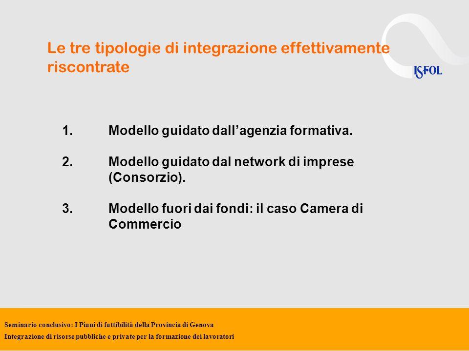 Le tre tipologie di integrazione effettivamente riscontrate 1.Modello guidato dallagenzia formativa.
