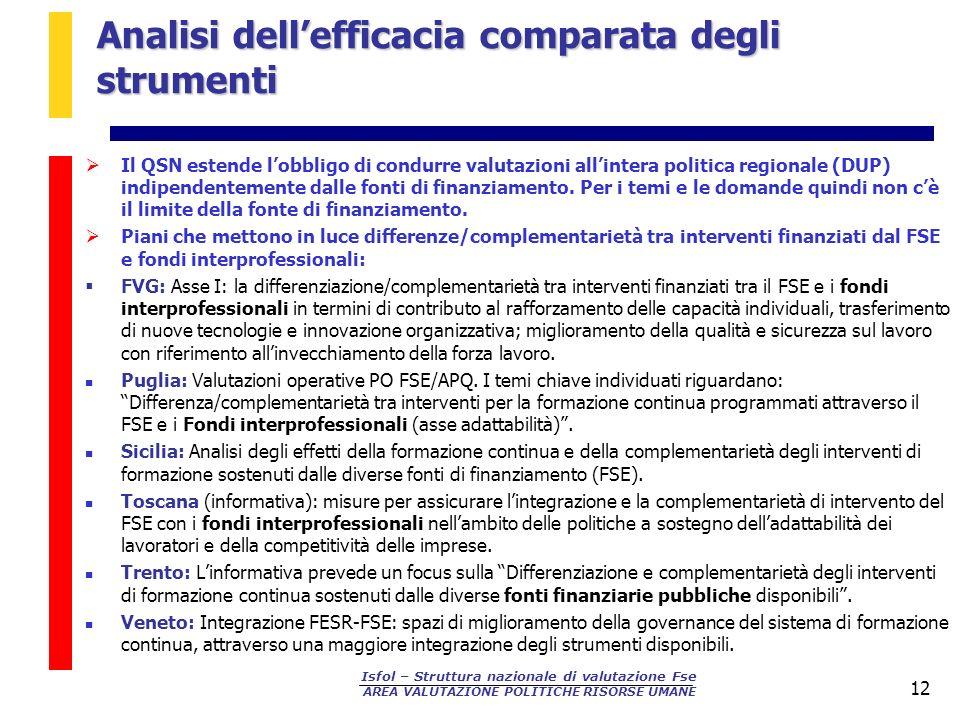 Isfol – Struttura nazionale di valutazione Fse AREA VALUTAZIONE POLITICHE RISORSE UMANE 12 Analisi dellefficacia comparata degli strumenti Il QSN este