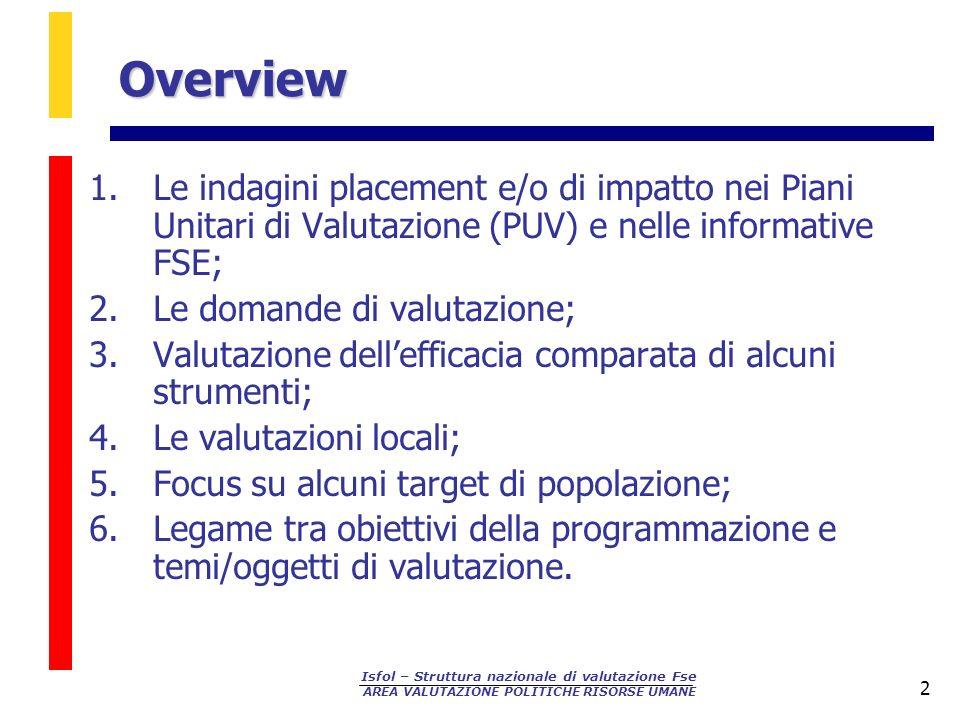 Isfol – Struttura nazionale di valutazione Fse AREA VALUTAZIONE POLITICHE RISORSE UMANE 2 Overview 1.Le indagini placement e/o di impatto nei Piani Un