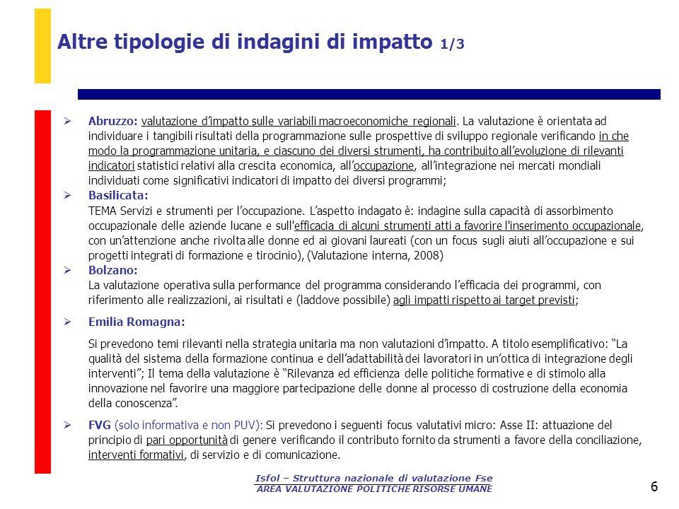 Isfol – Struttura nazionale di valutazione Fse AREA VALUTAZIONE POLITICHE RISORSE UMANE 6 Abruzzo: valutazione dimpatto sulle variabili macroeconomich