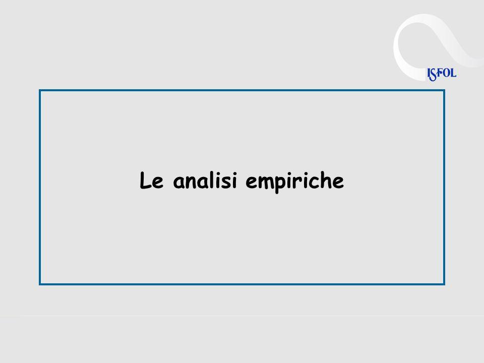 Le analisi empiriche