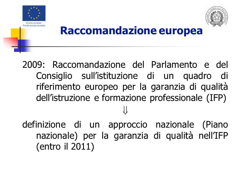 2009: Raccomandazione del Parlamento e del Consiglio sullistituzione di un quadro di riferimento europeo per la garanzia di qualità dellistruzione e formazione professionale (IFP) definizione di un approccio nazionale (Piano nazionale) per la garanzia di qualità nellIFP (entro il 2011) Raccomandazione europea