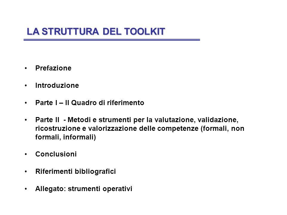 Prefazione Introduzione Parte I – Il Quadro di riferimento Parte II - Metodi e strumenti per la valutazione, validazione, ricostruzione e valorizzazio