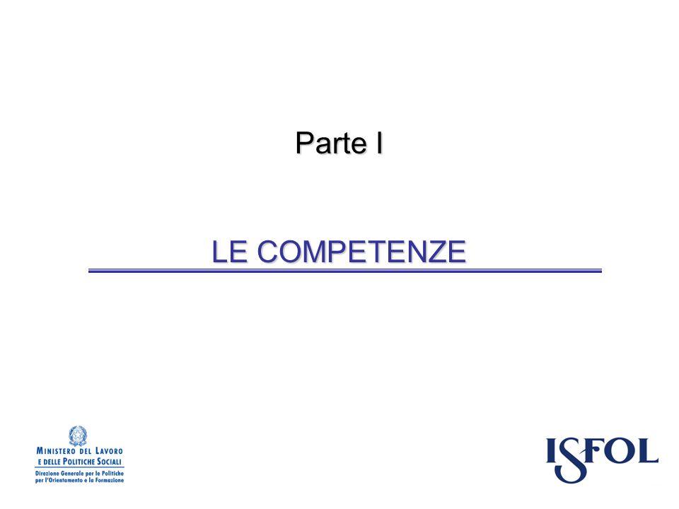 IL BILANCIO DI COMPETENZE metodologia di consulenza orientativa per adulti È una particolare metodologia di consulenza orientativa per adulti finalizzata al sostegno ai processi di inserimento o reinserimento lavorativo/professionale e alla gestione dei percorsi di carriera.