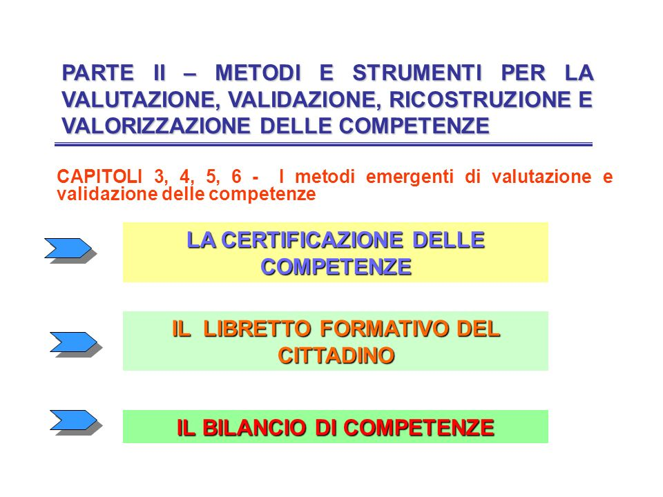CAPITOLI 3, 4, 5, 6 - I metodi emergenti di valutazione e validazione delle competenze PARTE II – METODI E STRUMENTI PER LA VALUTAZIONE, VALIDAZIONE,
