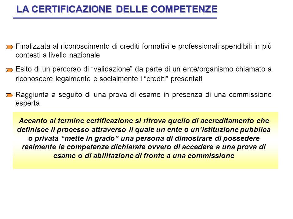 LA CERTIFICAZIONE DELLE COMPETENZE Finalizzata al riconoscimento di crediti formativi e professionali spendibili in più contesti a livello nazionale E