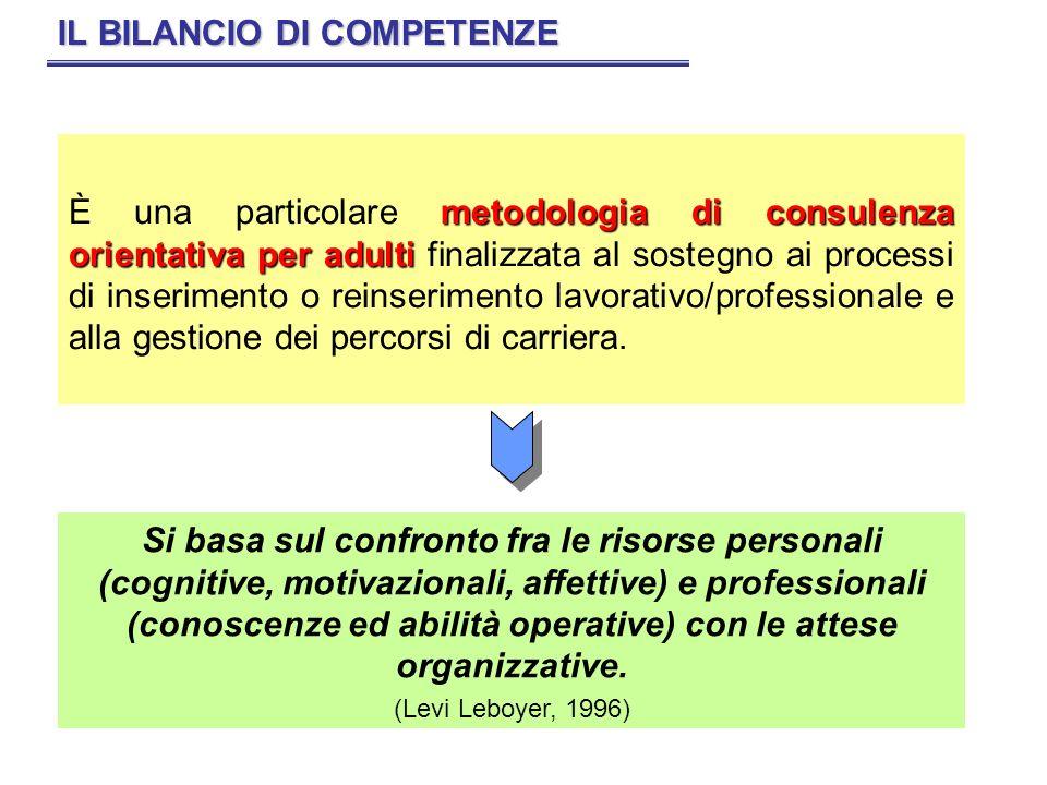 IL BILANCIO DI COMPETENZE metodologia di consulenza orientativa per adulti È una particolare metodologia di consulenza orientativa per adulti finalizz
