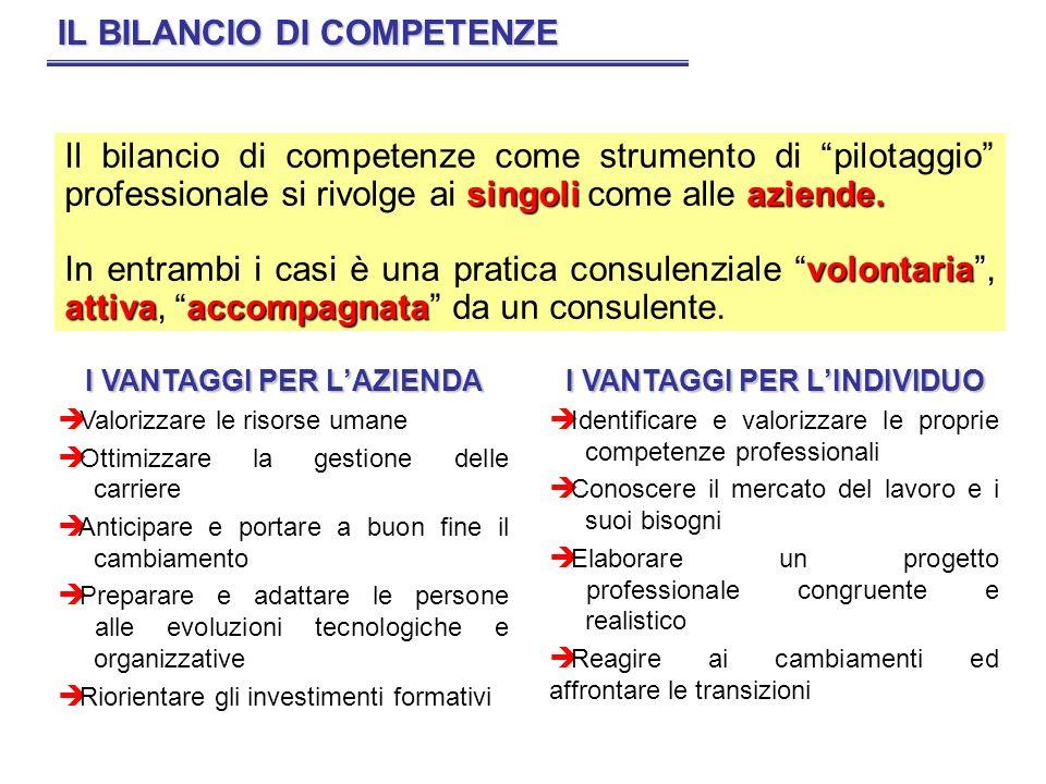 IL BILANCIO DI COMPETENZE singoliaziende. Il bilancio di competenze come strumento di pilotaggio professionale si rivolge ai singoli come alle aziende