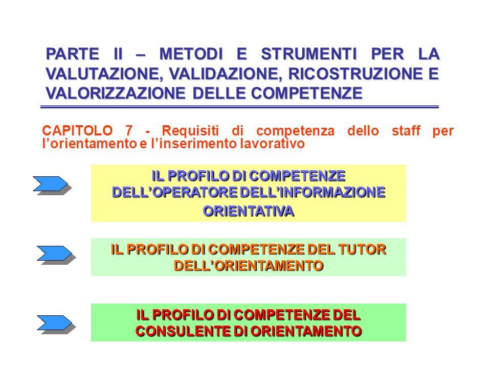 CAPITOLO 7 - Requisiti di competenza dello staff per lorientamento e linserimento lavorativo PARTE II – METODI E STRUMENTI PER LA VALUTAZIONE, VALIDAZ