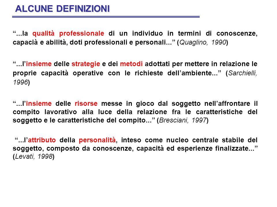 ...la qualità professionale di un individuo in termini di conoscenze, capacià e abilità, doti professionali e personali... (Quaglino, 1990)...linsieme