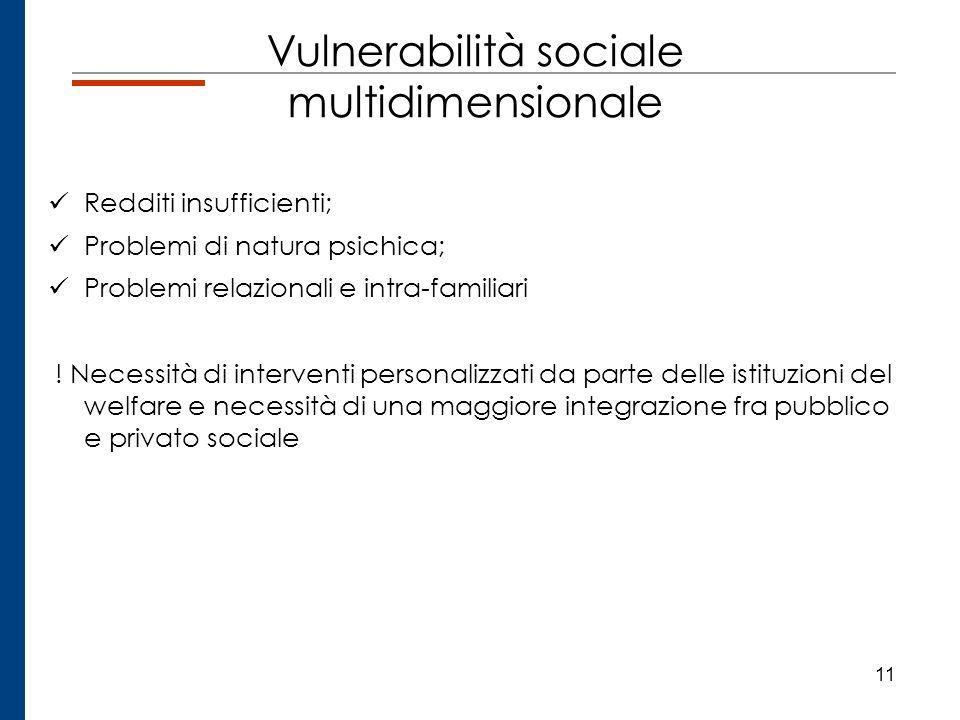 11 Vulnerabilità sociale multidimensionale Redditi insufficienti; Problemi di natura psichica; Problemi relazionali e intra-familiari ! Necessità di i