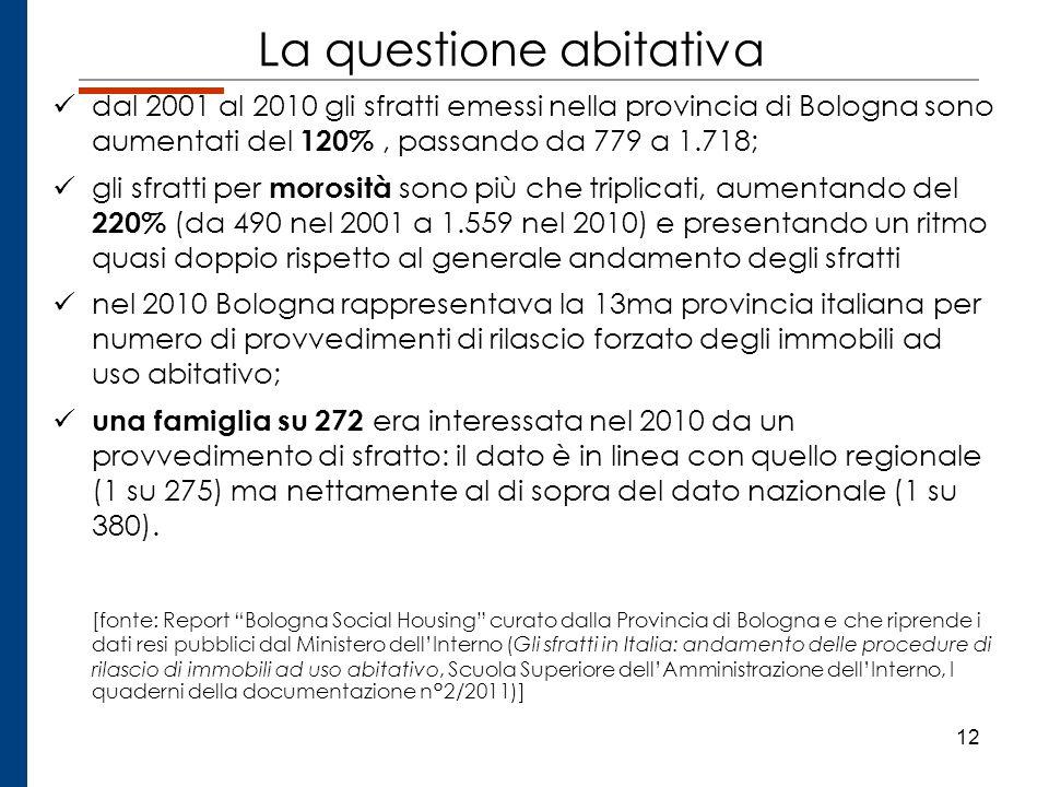 12 La questione abitativa dal 2001 al 2010 gli sfratti emessi nella provincia di Bologna sono aumentati del 120%, passando da 779 a 1.718; gli sfratti