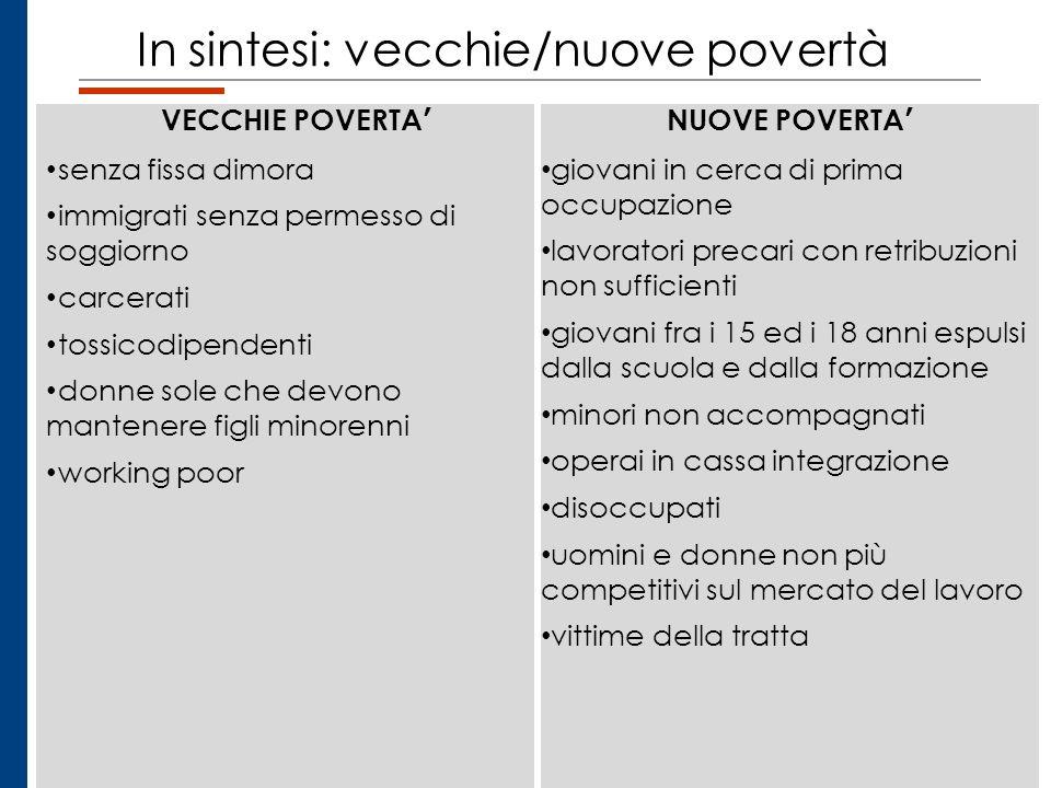 9 In sintesi: vecchie/nuove povertà VECCHIE POVERTA senza fissa dimora immigrati senza permesso di soggiorno carcerati tossicodipendenti donne sole ch