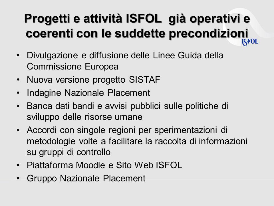 Progetti e attività ISFOL già operativi e coerenti con le suddette precondizioni Divulgazione e diffusione delle Linee Guida della Commissione Europea