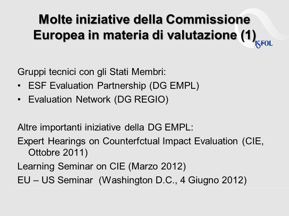 Molte iniziative della Commissione Europea in materia di valutazione (1) Gruppi tecnici con gli Stati Membri: ESF Evaluation Partnership (DG EMPL) Eva