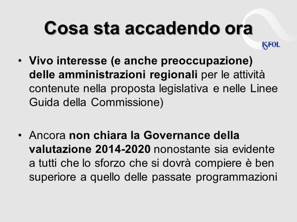 Cosa sta accadendo ora Vivo interesse (e anche preoccupazione) delle amministrazioni regionali per le attività contenute nella proposta legislativa e