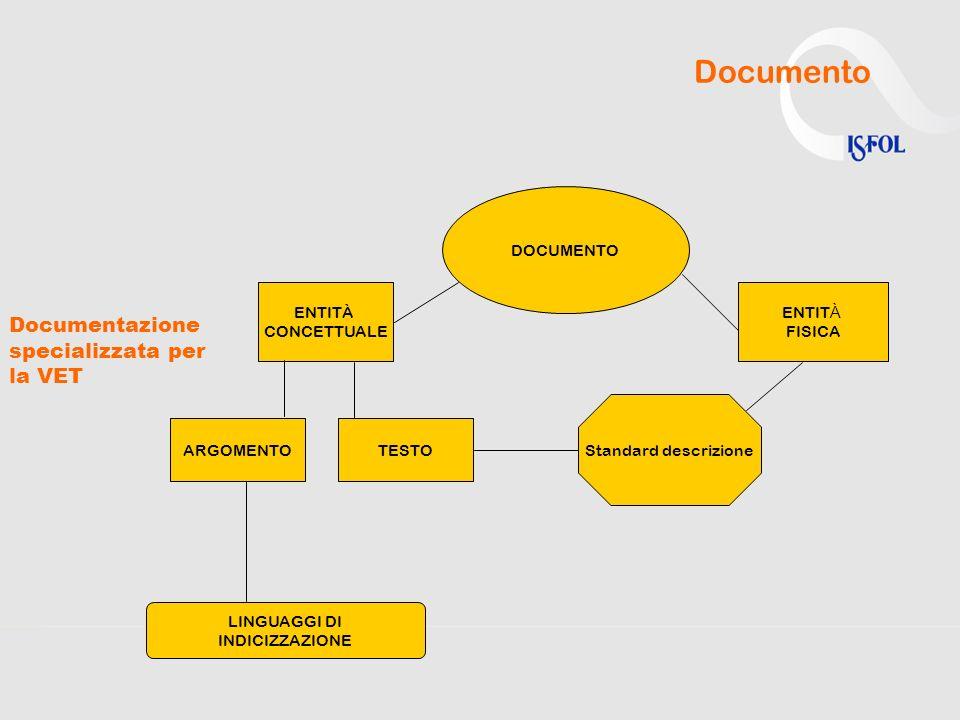 DOCUMENTO ENTITÀ CONCETTUALE ARGOMENTOTESTO LINGUAGGI DI INDICIZZAZIONE Standard descrizione Documento ENTIT À FISICA Documentazione specializzata per la VET