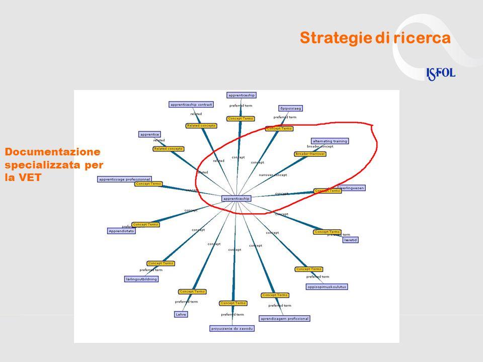 Documentazione specializzata per la VET Strategie di ricerca