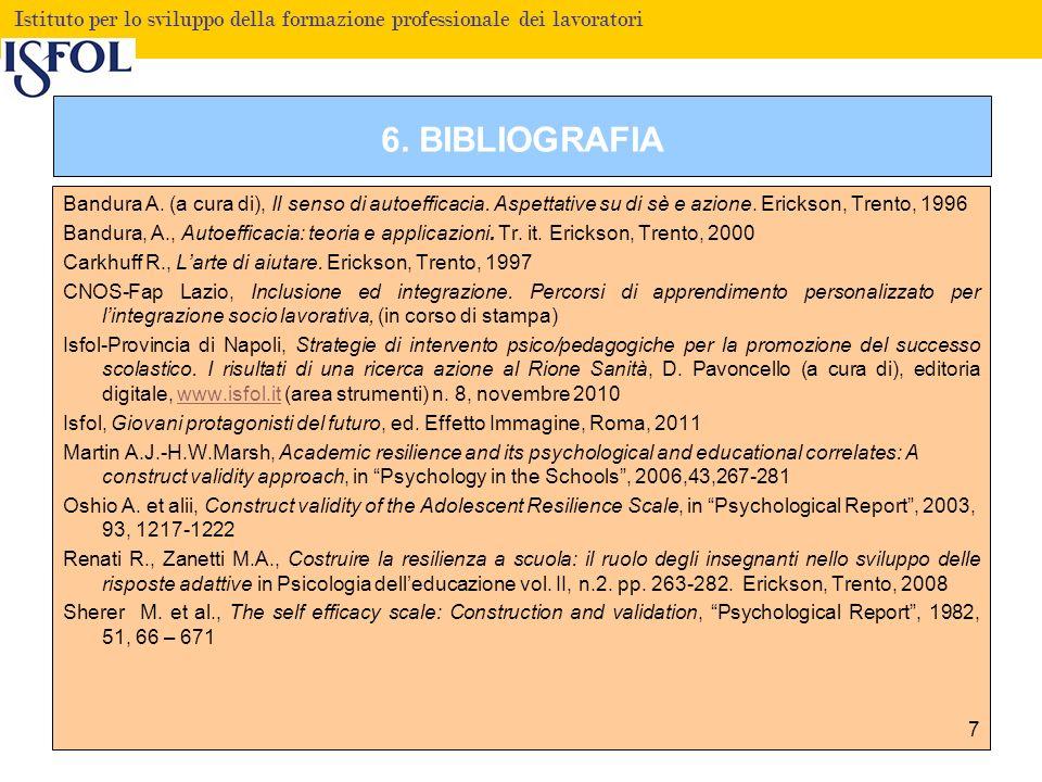 Fare clic per modificare lo stile del titolo Istituto per lo sviluppo della formazione professionale dei lavoratori 6. BIBLIOGRAFIA Bandura A. (a cura