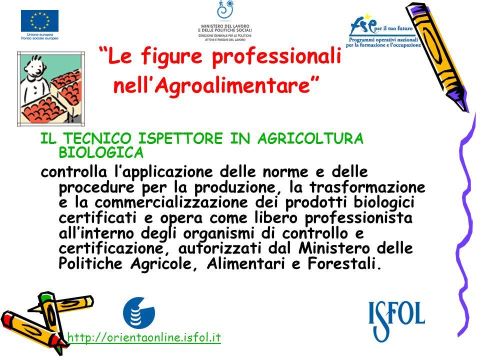 Le figure professionali nellAgroalimentare IL TECNICO ISPETTORE IN AGRICOLTURA BIOLOGICA controlla lapplicazione delle norme e delle procedure per la