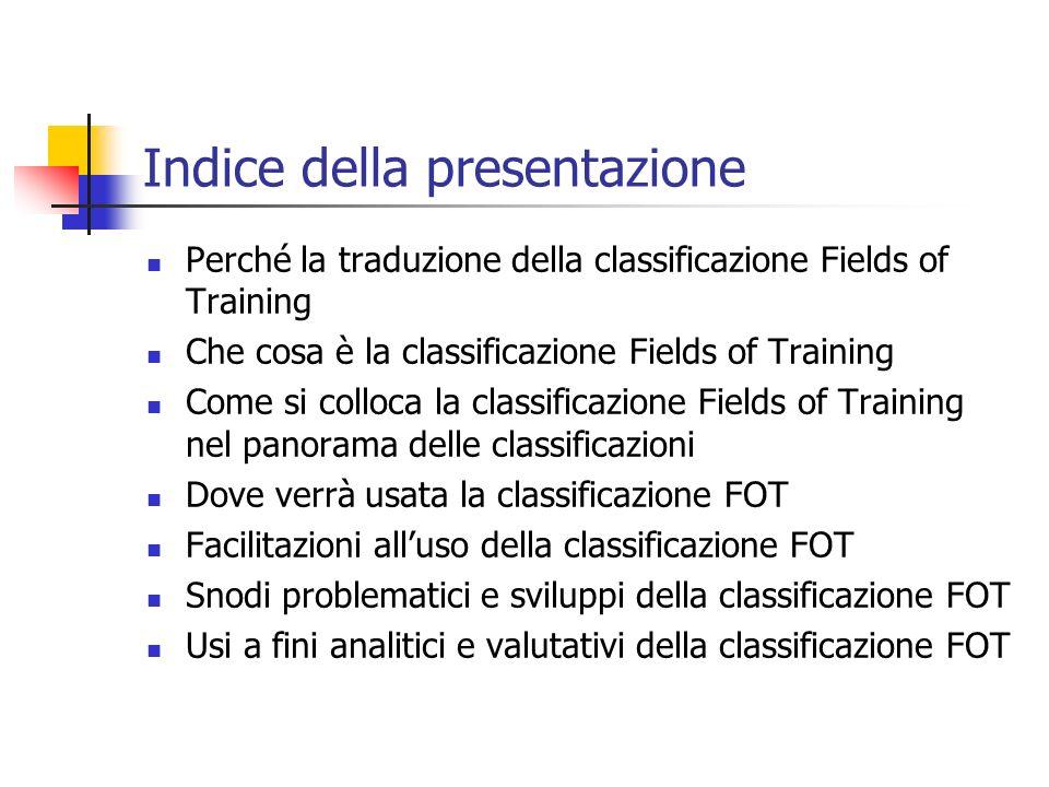 Indice della presentazione Perché la traduzione della classificazione Fields of Training Che cosa è la classificazione Fields of Training Come si coll