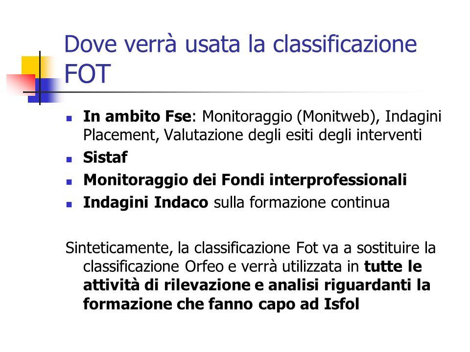 Dove verrà usata la classificazione FOT In ambito Fse: Monitoraggio (Monitweb), Indagini Placement, Valutazione degli esiti degli interventi Sistaf Mo