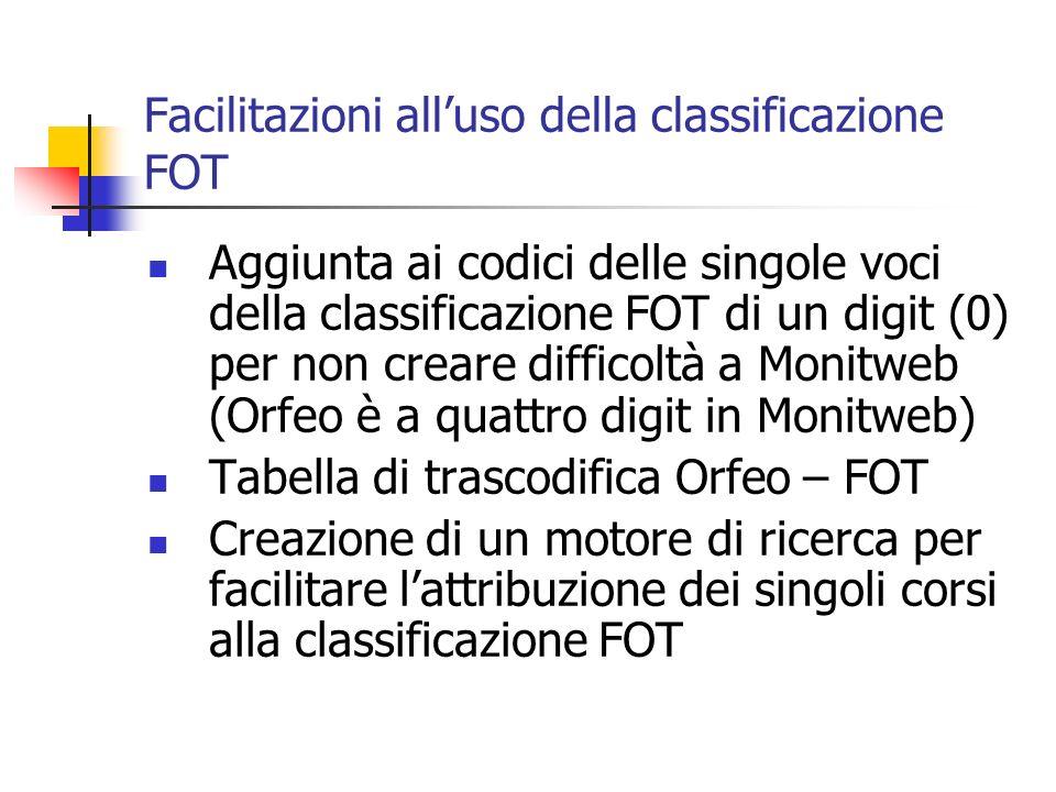 Facilitazioni alluso della classificazione FOT Aggiunta ai codici delle singole voci della classificazione FOT di un digit (0) per non creare difficol