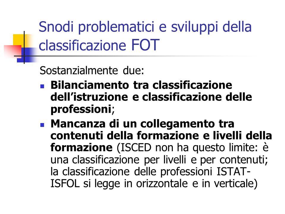 Snodi problematici e sviluppi della classificazione FOT Sostanzialmente due: Bilanciamento tra classificazione dellistruzione e classificazione delle