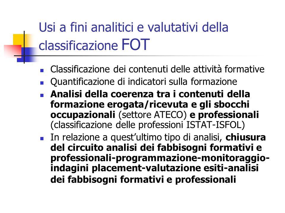 Usi a fini analitici e valutativi della classificazione FOT Classificazione dei contenuti delle attività formative Quantificazione di indicatori sulla