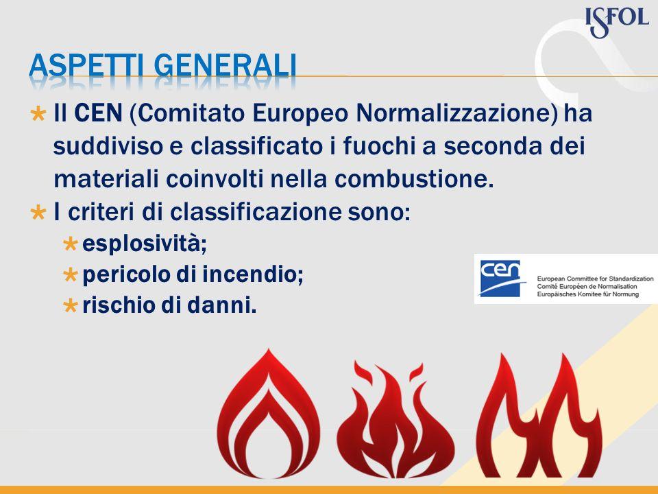 Il CEN (Comitato Europeo Normalizzazione) ha suddiviso e classificato i fuochi a seconda dei materiali coinvolti nella combustione. I criteri di class