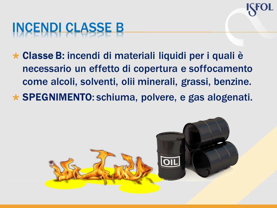 Classe B: incendi di materiali liquidi per i quali è necessario un effetto di copertura e soffocamento come alcoli, solventi, olii minerali, grassi, b