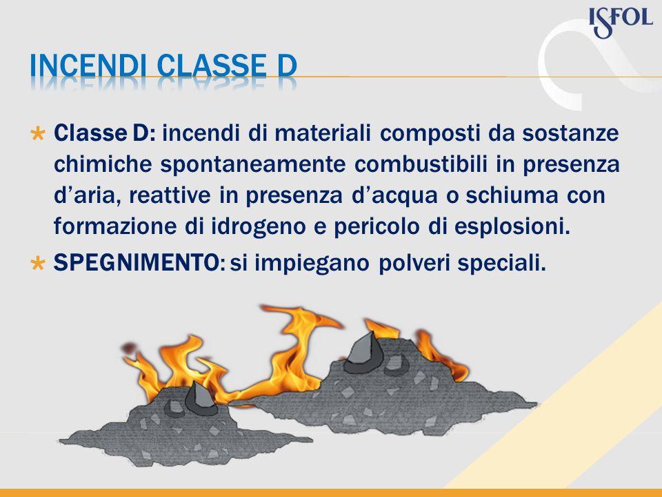 Classe D: incendi di materiali composti da sostanze chimiche spontaneamente combustibili in presenza daria, reattive in presenza dacqua o schiuma con