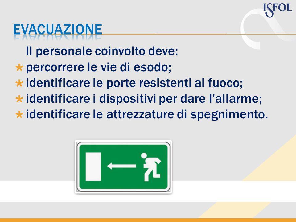 Il personale coinvolto deve: percorrere le vie di esodo; identificare le porte resistenti al fuoco; identificare i dispositivi per dare l'allarme; ide
