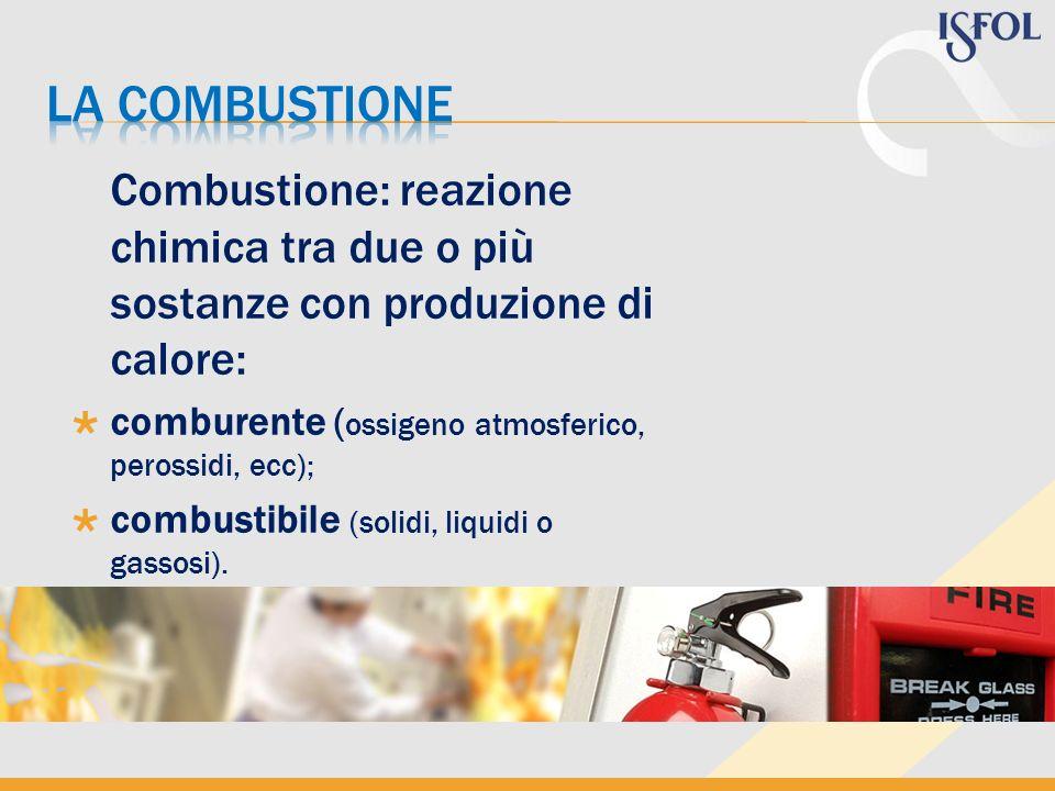 Combustione: reazione chimica tra due o più sostanze con produzione di calore: comburente ( ossigeno atmosferico, perossidi, ecc); combustibile (solid