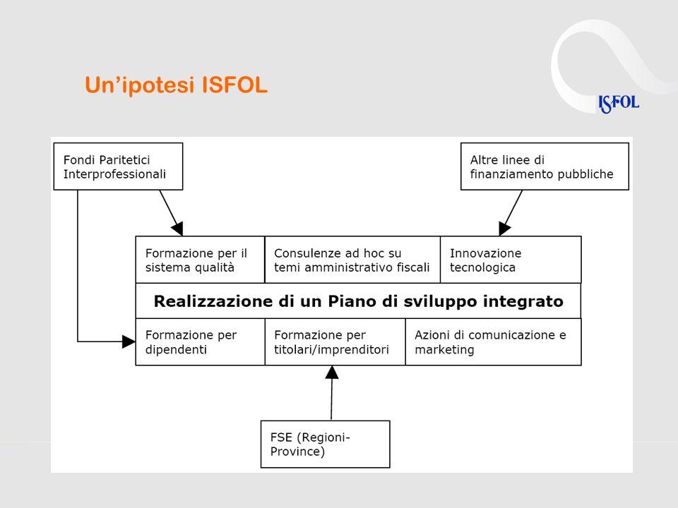 Unipotesi ISFOL