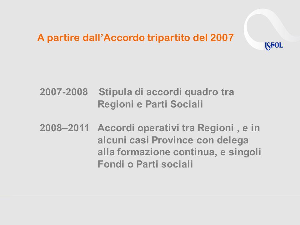 A partire dallAccordo tripartito del 2007 2007-2008 Stipula di accordi quadro tra Regioni e Parti Sociali 2008–2011 Accordi operativi tra Regioni, e in alcuni casi Province con delega alla formazione continua, e singoli Fondi o Parti sociali
