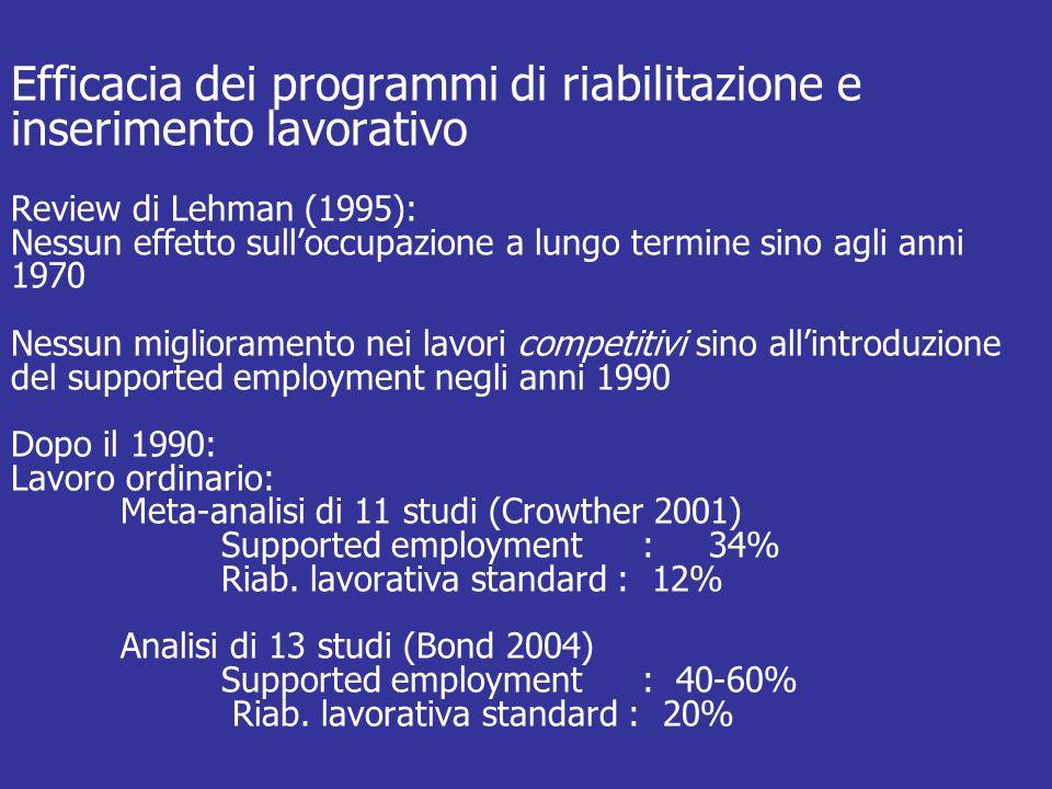 Riabilitazione Train and place – programmazione –Superamento dei deficit –Training skills –Occupazioni e formazione in ambito protetto Place and train